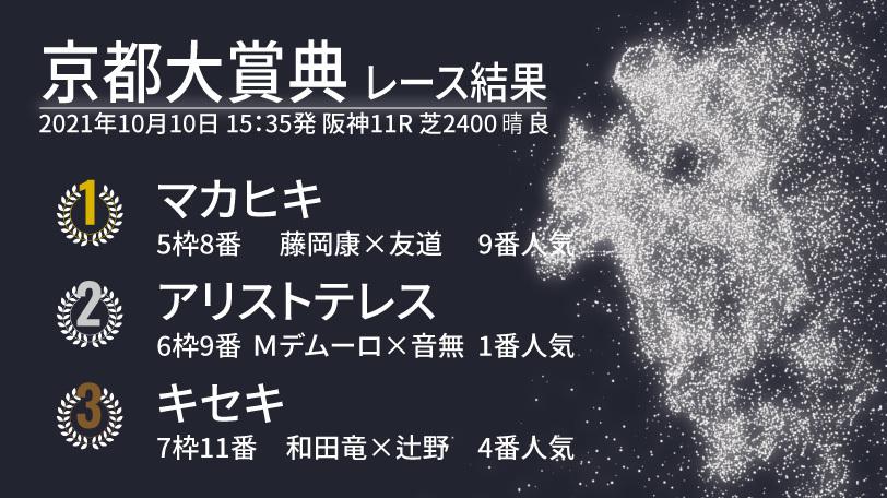 2021年京都大賞典のレース結果,ⒸSPAIA