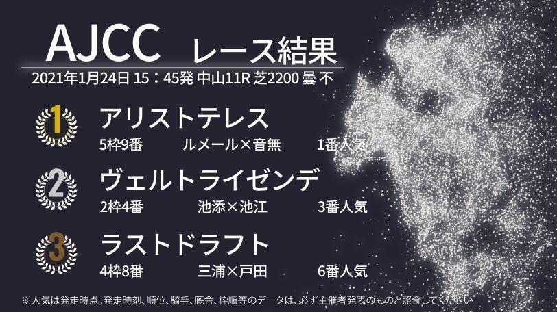 2021年AJCC結果インフォグラフィック