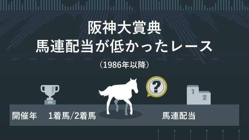 阪神大賞典イメージ画像,インフォグラフィック,ⒸSPAIA