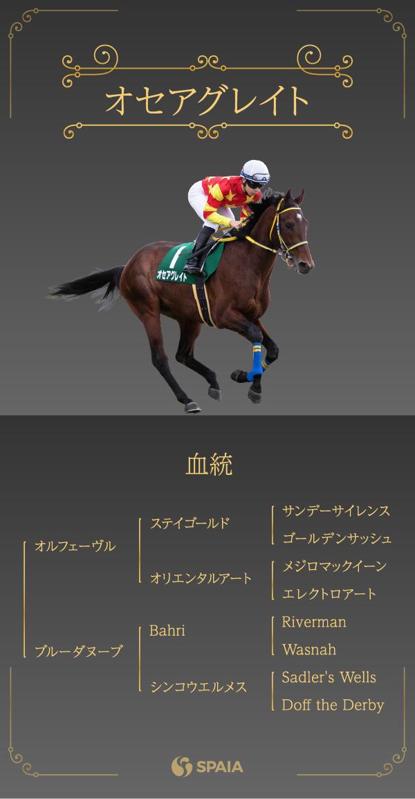 2021年天皇賞(春)に出走するオセアグレイトの血統インフォグラフィックⒸSPAIA