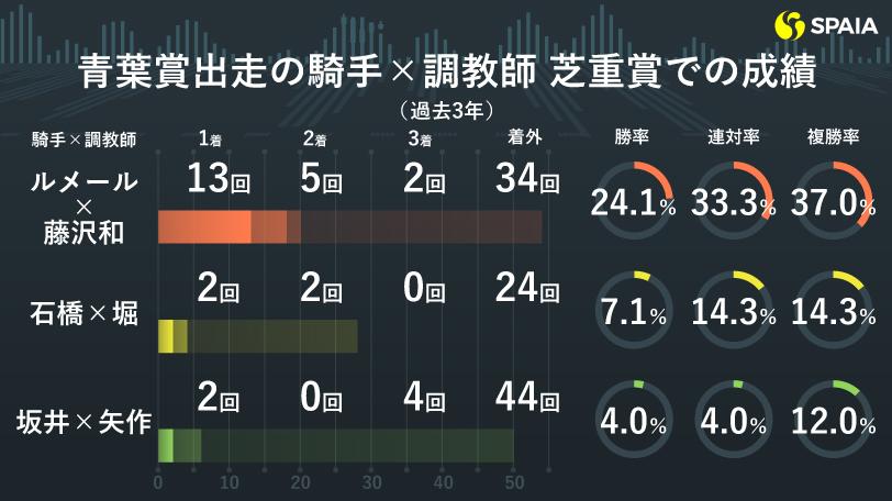 【キーワード※全角文字のみ】