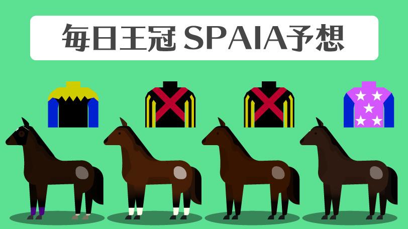 毎日王冠SPAIA予想