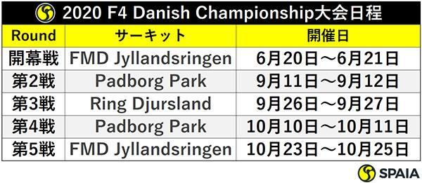 2020 F4 Danish Championship大会日程ⒸSPAIA