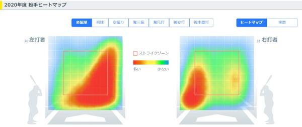 西勇輝ヒートマップ