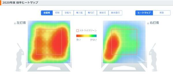菅野智之ヒートマップ