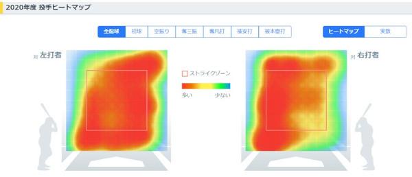 千賀滉大のヒートマップ