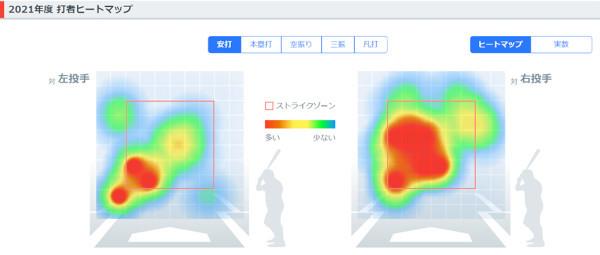 広島・菊池涼介のヒートマップ