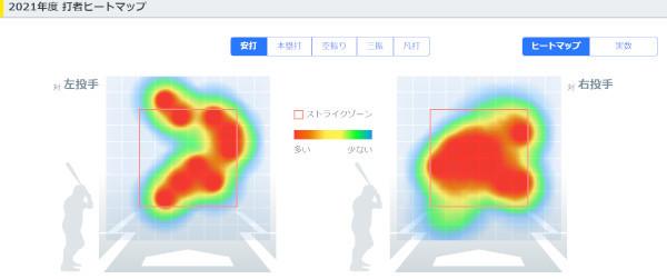 阪神・糸原健斗のヒートマップ